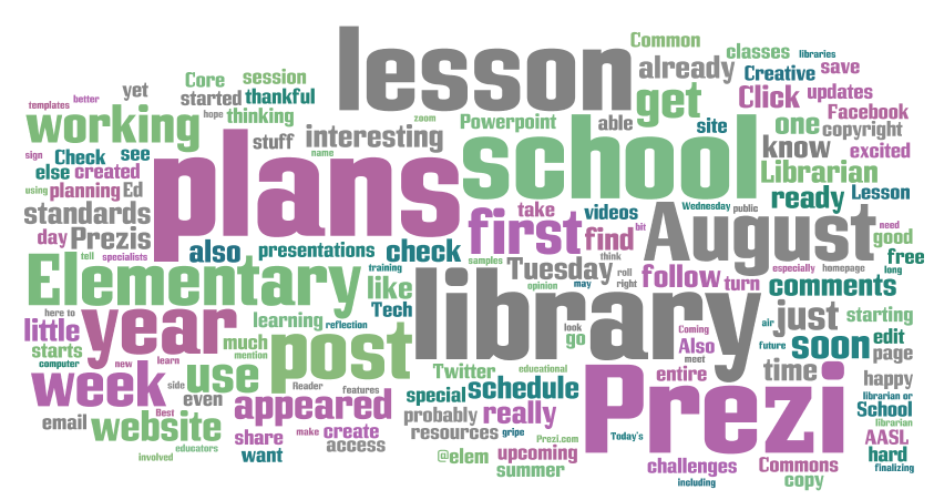 Wordle for Elementary Librarian